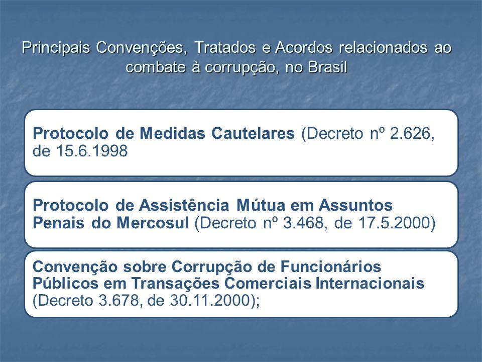 Principais Convenções, Tratados e Acordos relacionados ao combate à corrupção, no Brasil