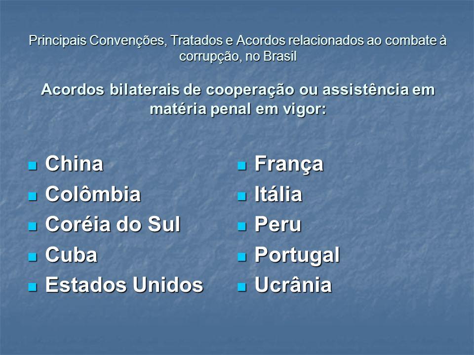 China França Colômbia Itália Coréia do Sul Peru Cuba Portugal