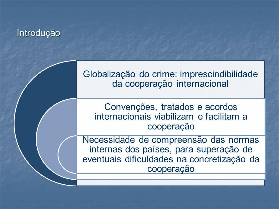 Globalização do crime: imprescindibilidade da cooperação internacional