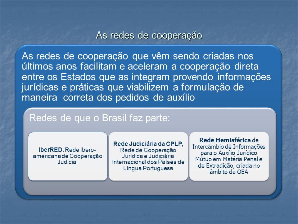 IberRED, Rede Ibero-americana de Cooperação Judicial