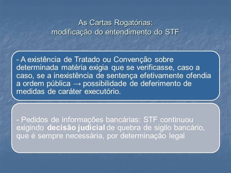 As Cartas Rogatórias: modificação do entendimento do STF