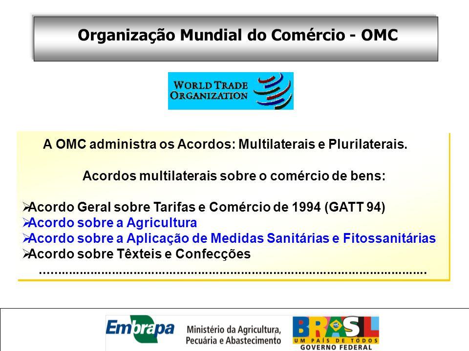 Organização Mundial do Comércio - OMC