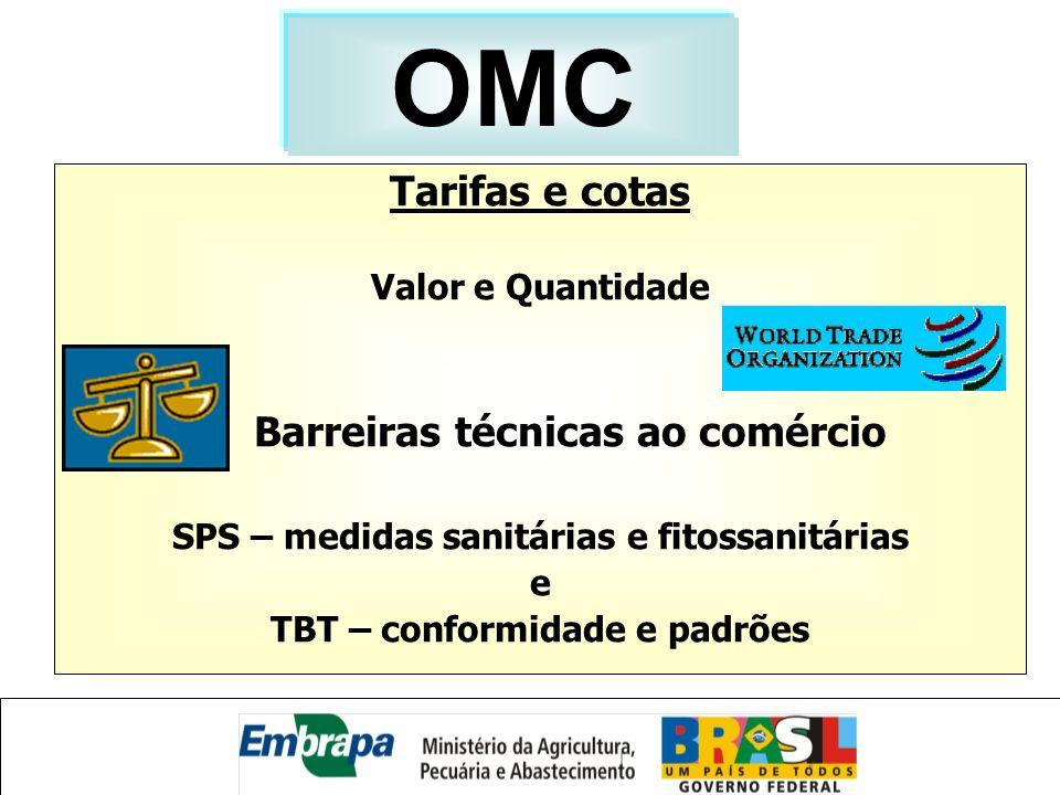 OMC Tarifas e cotas Barreiras técnicas ao comércio Valor e Quantidade
