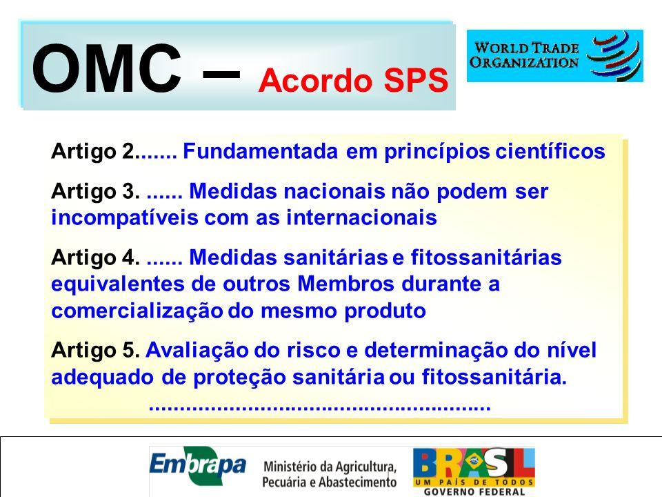 OMC – Acordo SPS Artigo 2....... Fundamentada em princípios científicos.