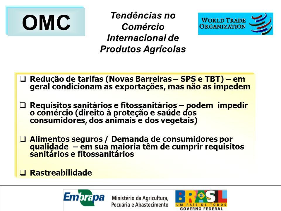 Tendências no Comércio Internacional de Produtos Agrícolas