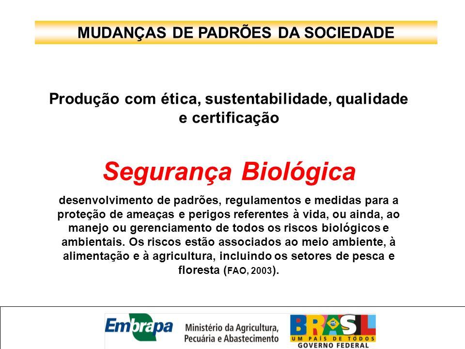 Segurança Biológica MUDANÇAS DE PADRÕES DA SOCIEDADE