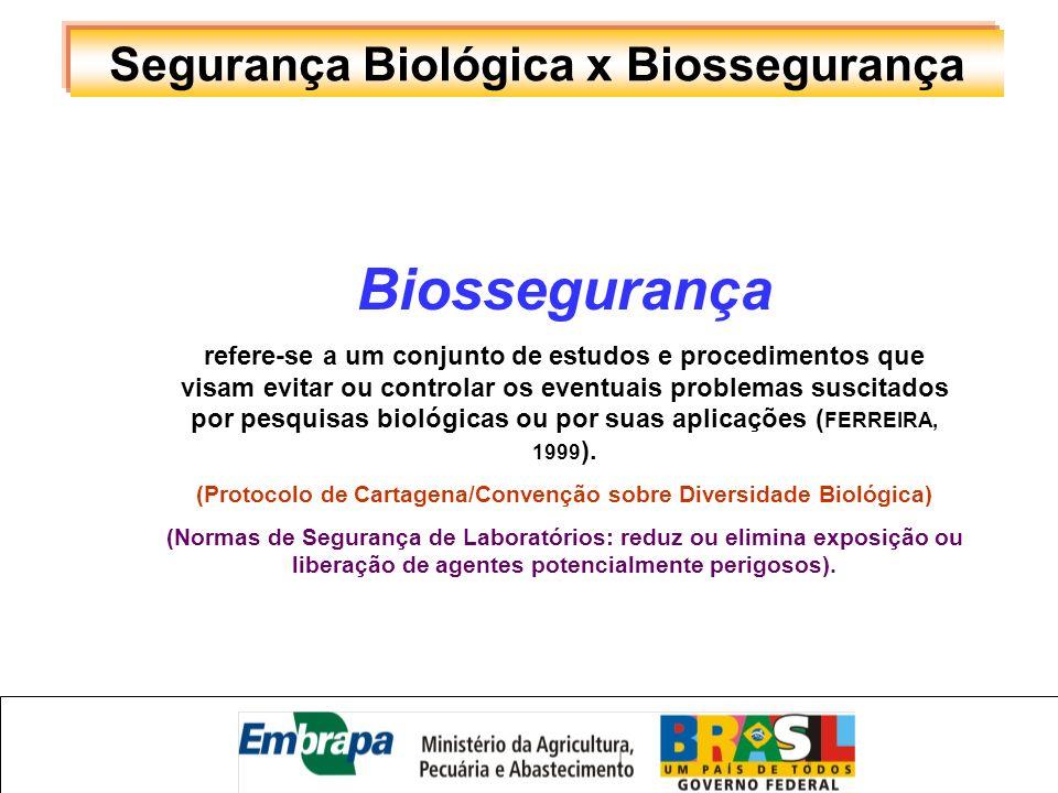 Biossegurança Segurança Biológica x Biossegurança