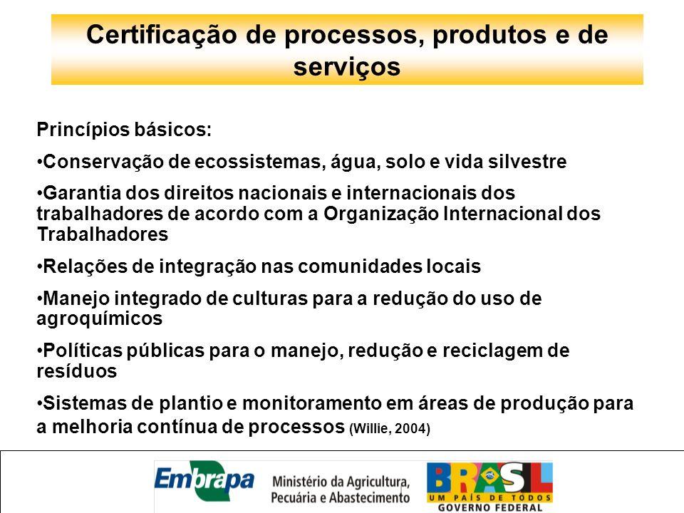 Certificação de processos, produtos e de serviços