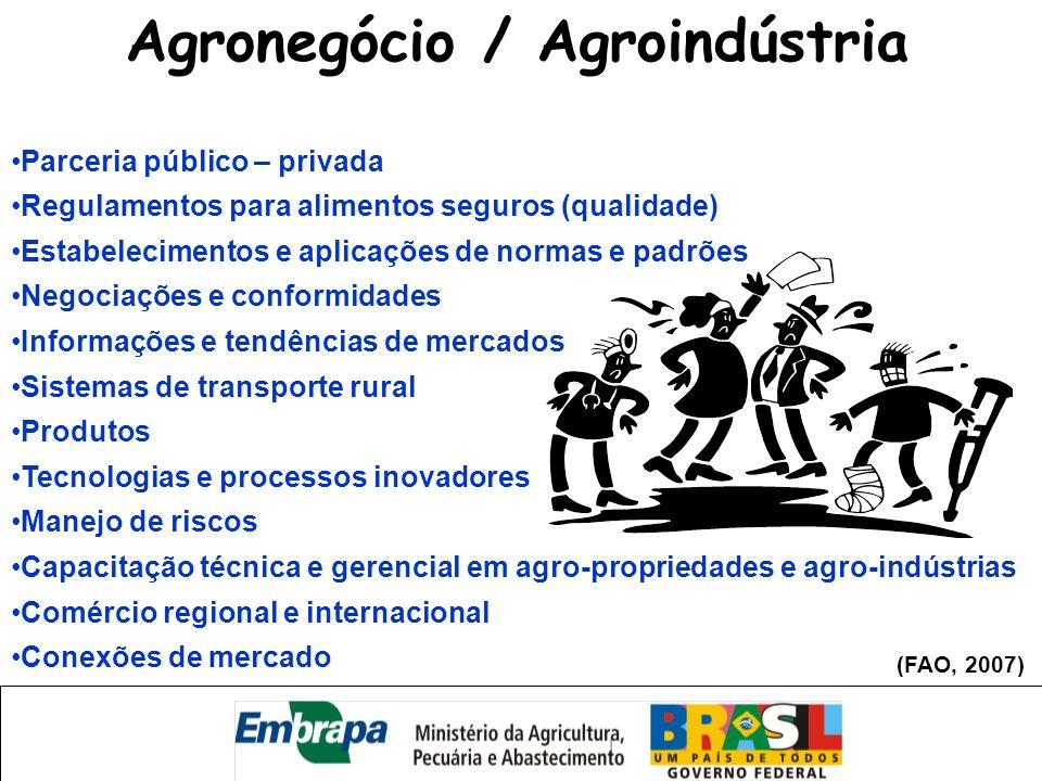 Agronegócio / Agroindústria