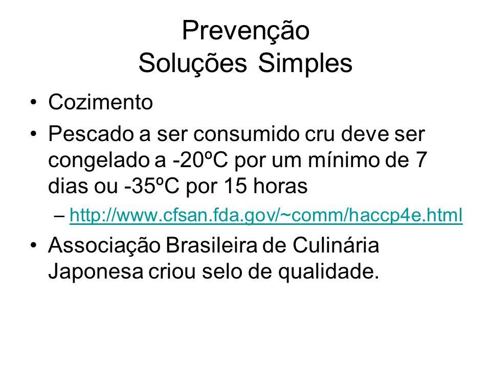 Prevenção Soluções Simples