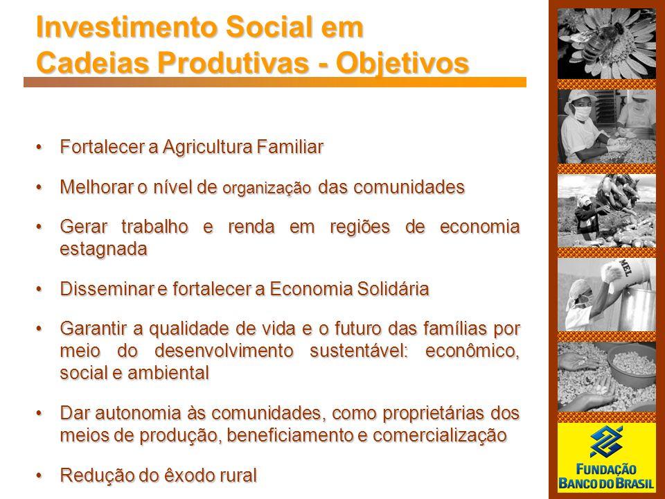 Investimento Social em Cadeias Produtivas - Objetivos