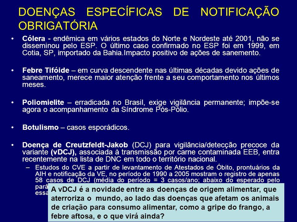 DOENÇAS ESPECÍFICAS DE NOTIFICAÇÃO OBRIGATÓRIA