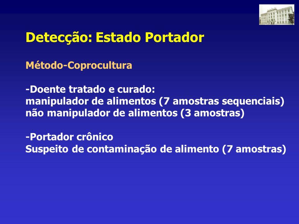 Detecção: Estado Portador
