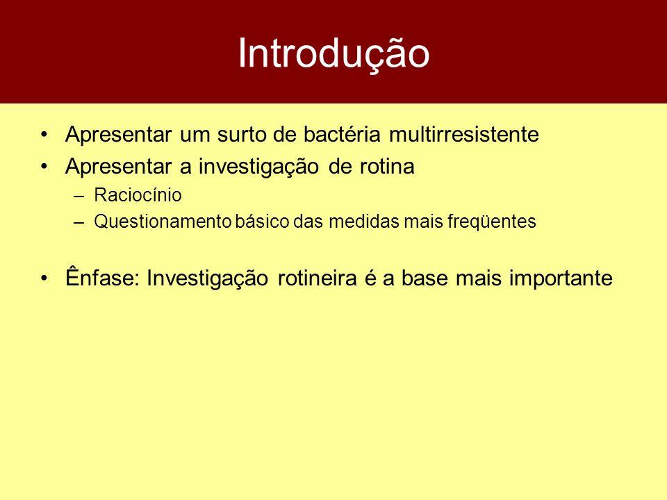 Introdução Apresentar um surto de bactéria multirresistente