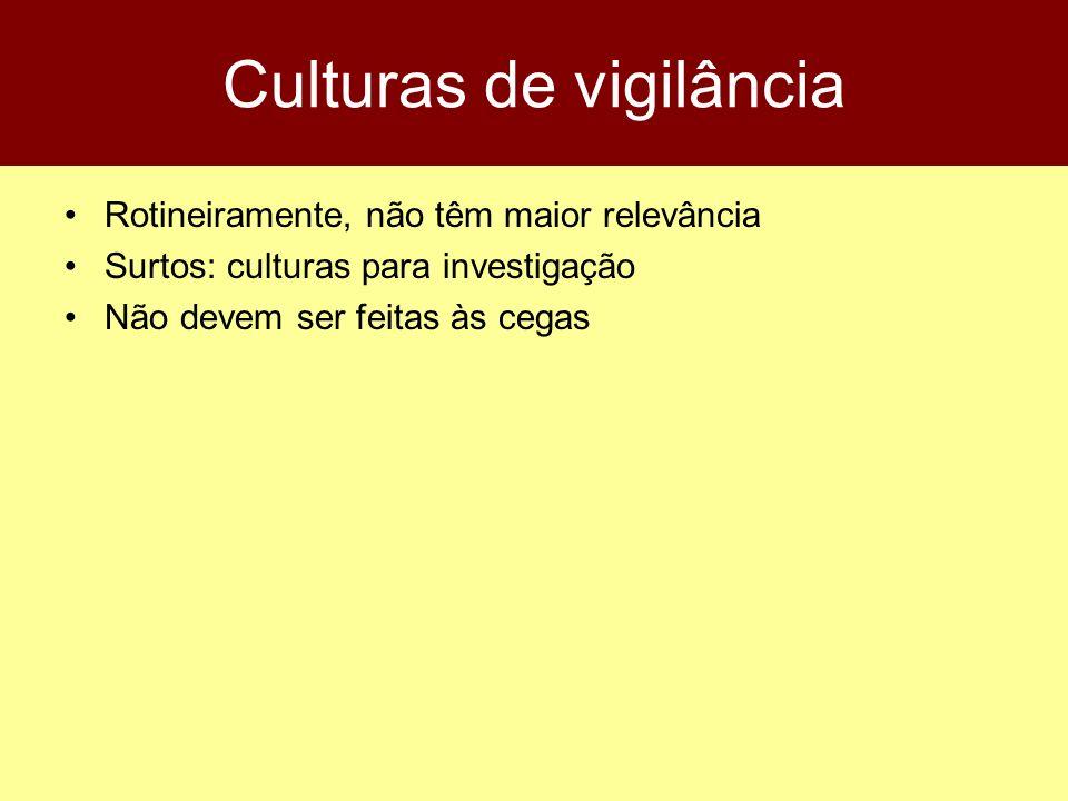 Culturas de vigilância