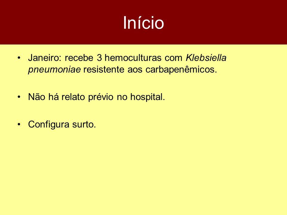 InícioJaneiro: recebe 3 hemoculturas com Klebsiella pneumoniae resistente aos carbapenêmicos. Não há relato prévio no hospital.