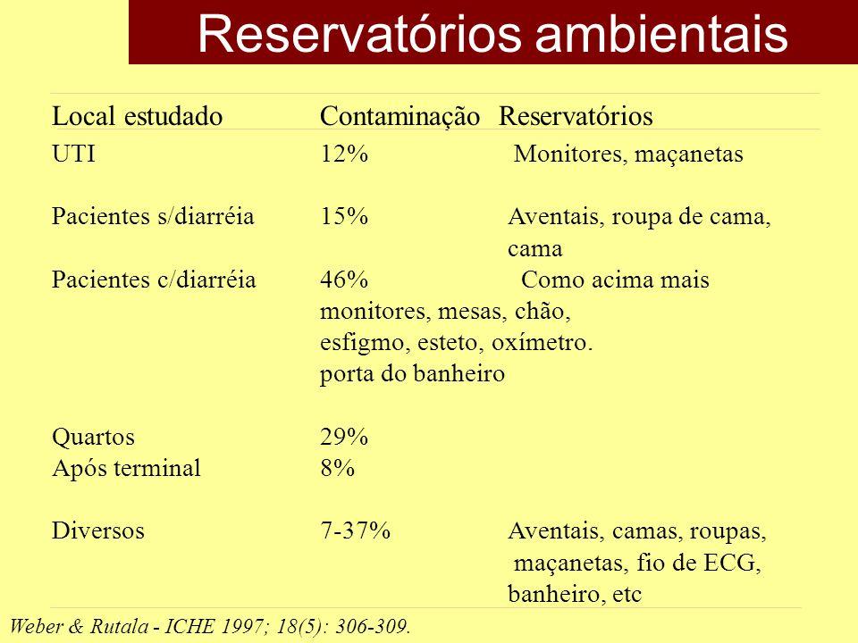 Reservatórios ambientais