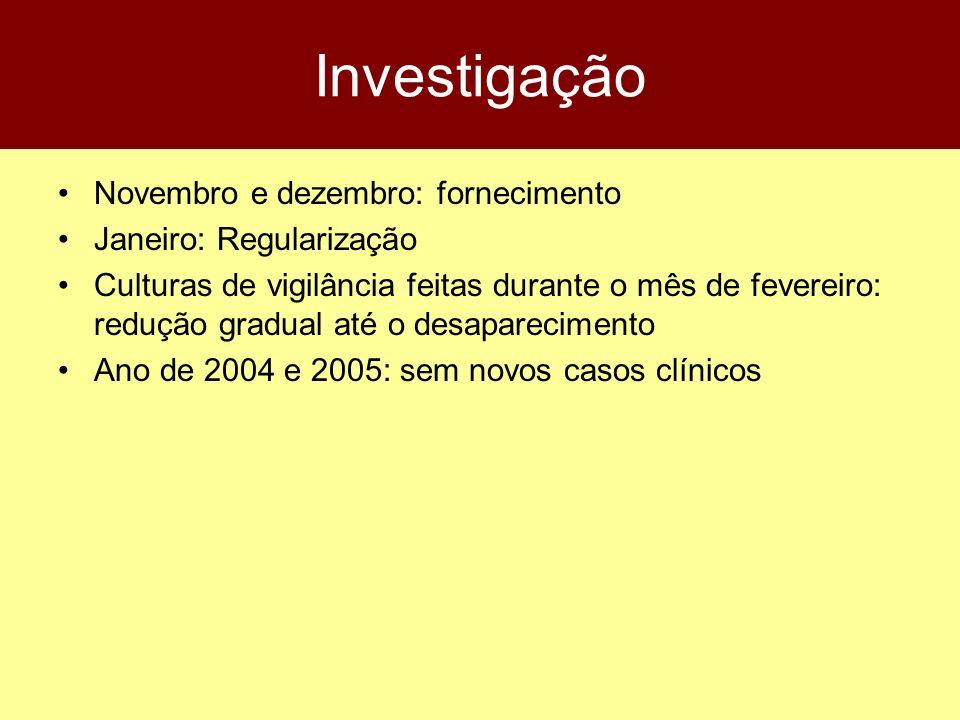 Investigação Novembro e dezembro: fornecimento Janeiro: Regularização