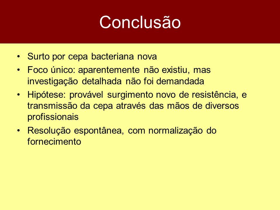 Conclusão Surto por cepa bacteriana nova