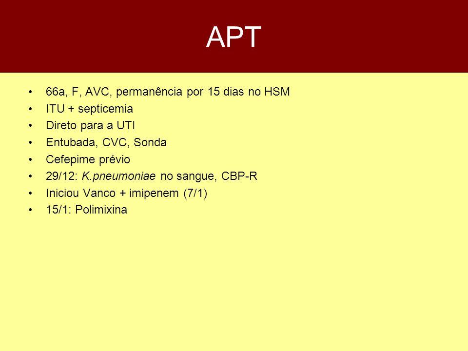 APT 66a, F, AVC, permanência por 15 dias no HSM ITU + septicemia