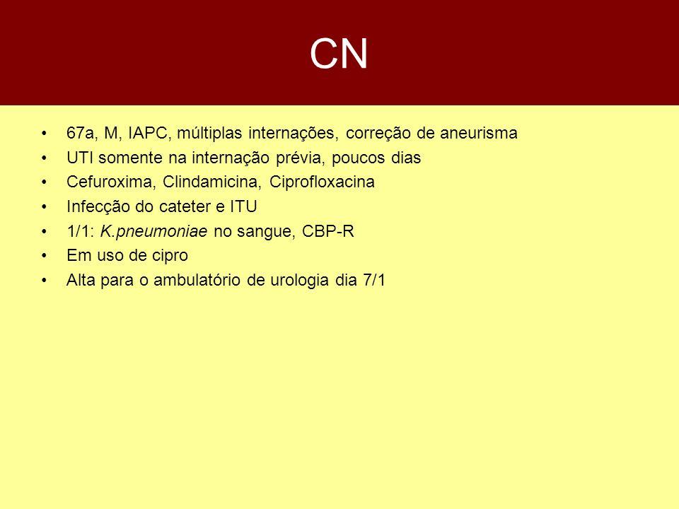 CN 67a, M, IAPC, múltiplas internações, correção de aneurisma