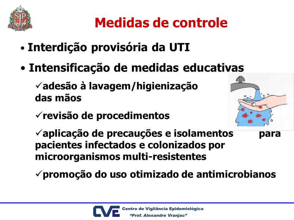 Medidas de controle Intensificação de medidas educativas