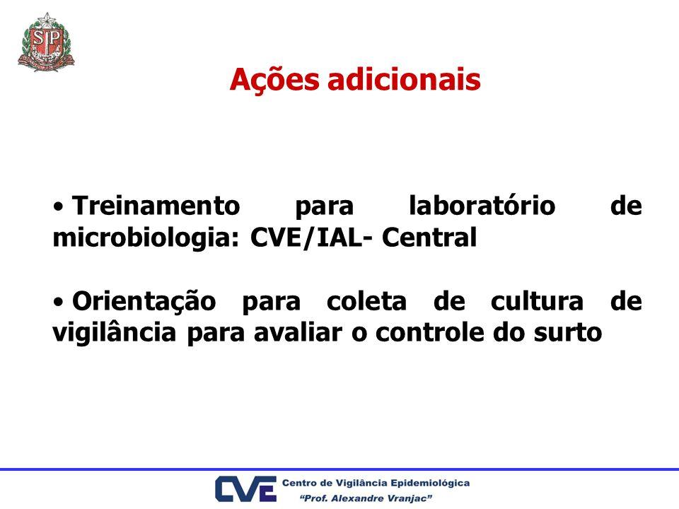 Ações adicionais Treinamento para laboratório de microbiologia: CVE/IAL- Central.