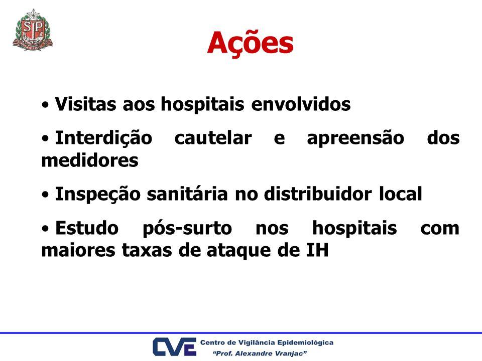 Ações Visitas aos hospitais envolvidos