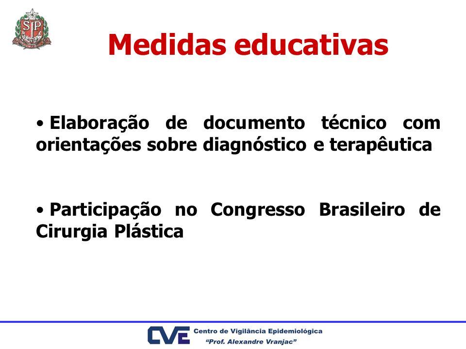 Medidas educativas Elaboração de documento técnico com orientações sobre diagnóstico e terapêutica.