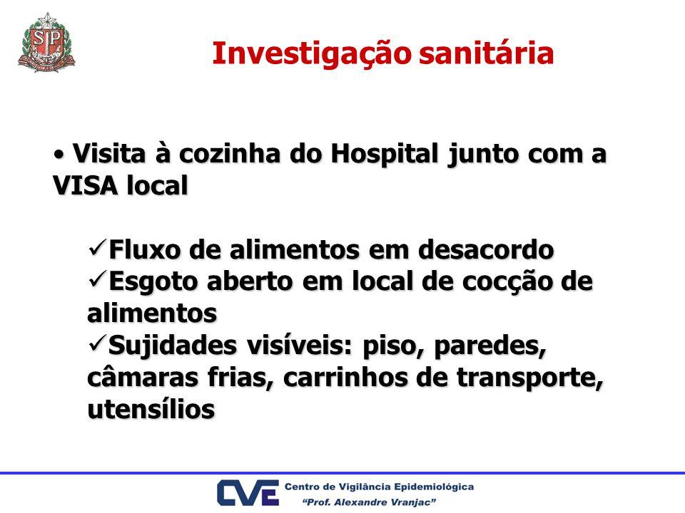 Investigação sanitária