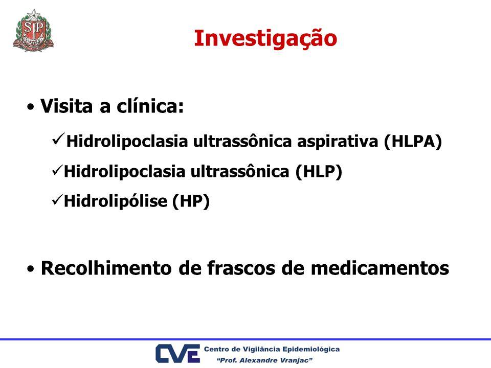 Investigação Visita a clínica: