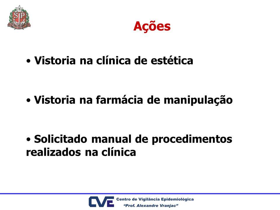 Ações Vistoria na clínica de estética