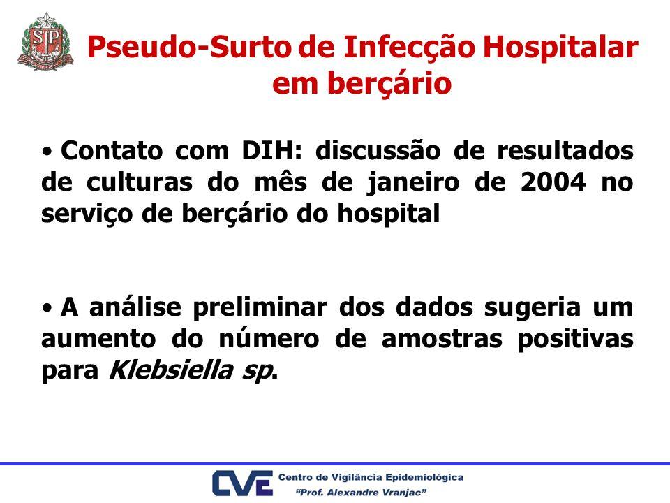 Pseudo-Surto de Infecção Hospitalar em berçário