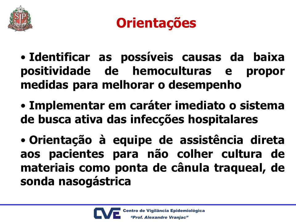 Orientações Identificar as possíveis causas da baixa positividade de hemoculturas e propor medidas para melhorar o desempenho.