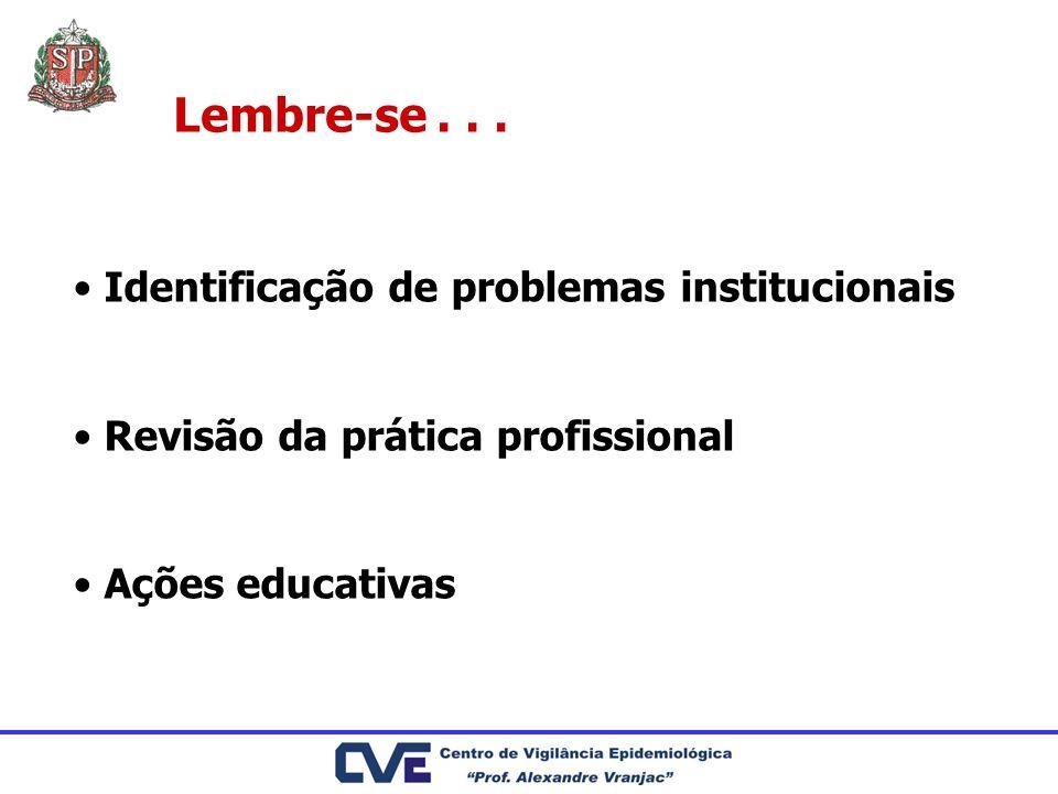 Lembre-se . . . Identificação de problemas institucionais