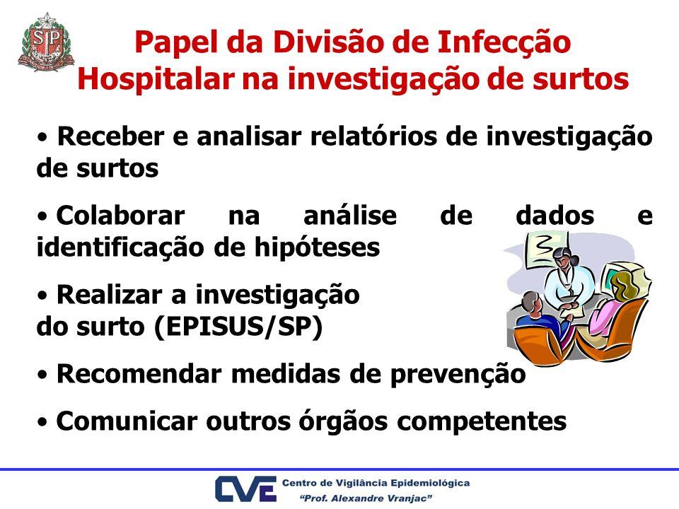 Papel da Divisão de Infecção Hospitalar na investigação de surtos