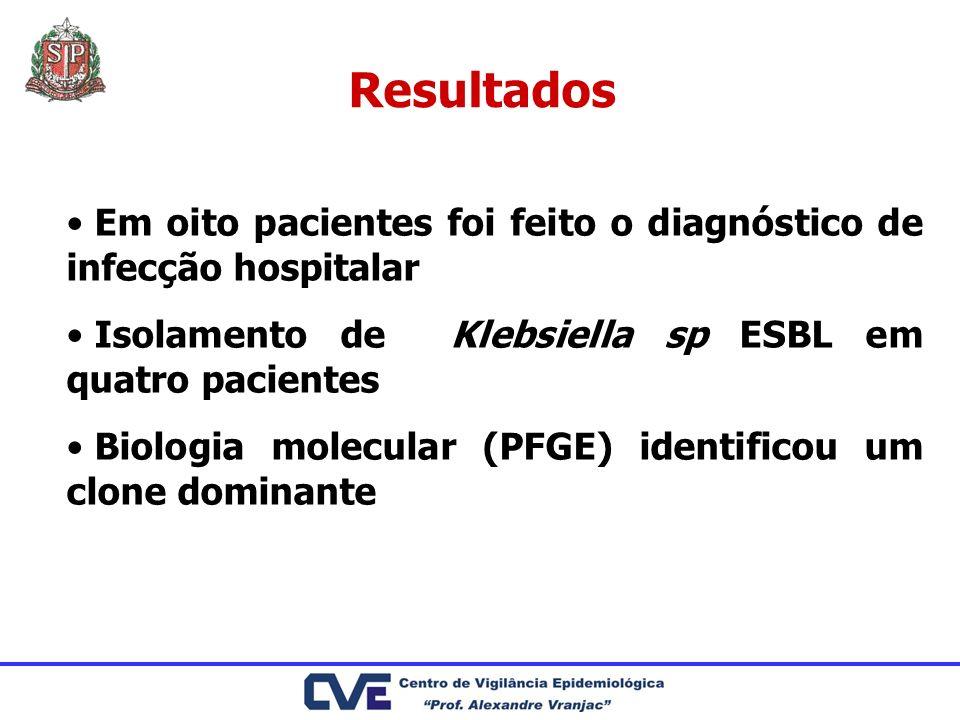 Resultados Em oito pacientes foi feito o diagnóstico de infecção hospitalar. Isolamento de Klebsiella sp ESBL em quatro pacientes.