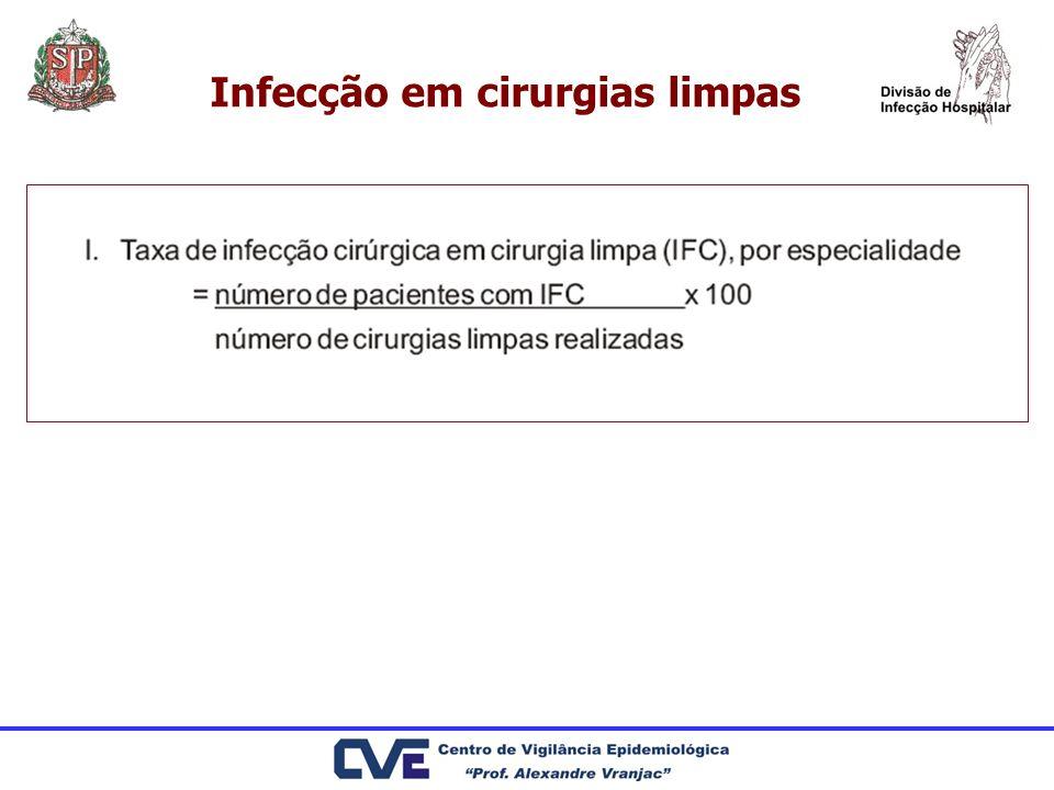 Infecção em cirurgias limpas
