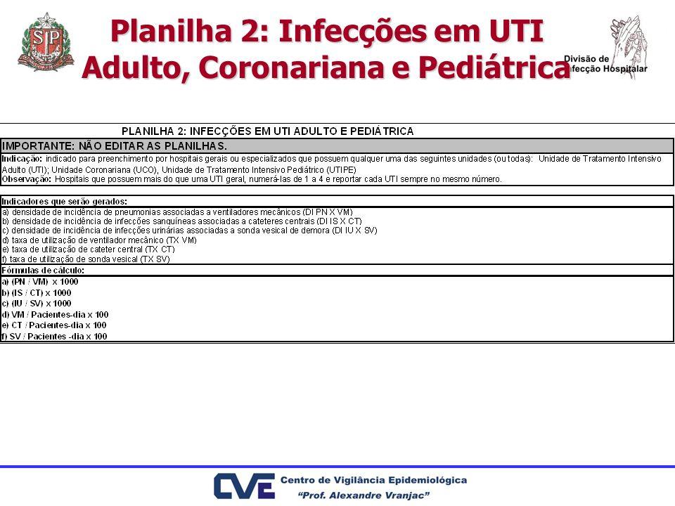 Planilha 2: Infecções em UTI Adulto, Coronariana e Pediátrica