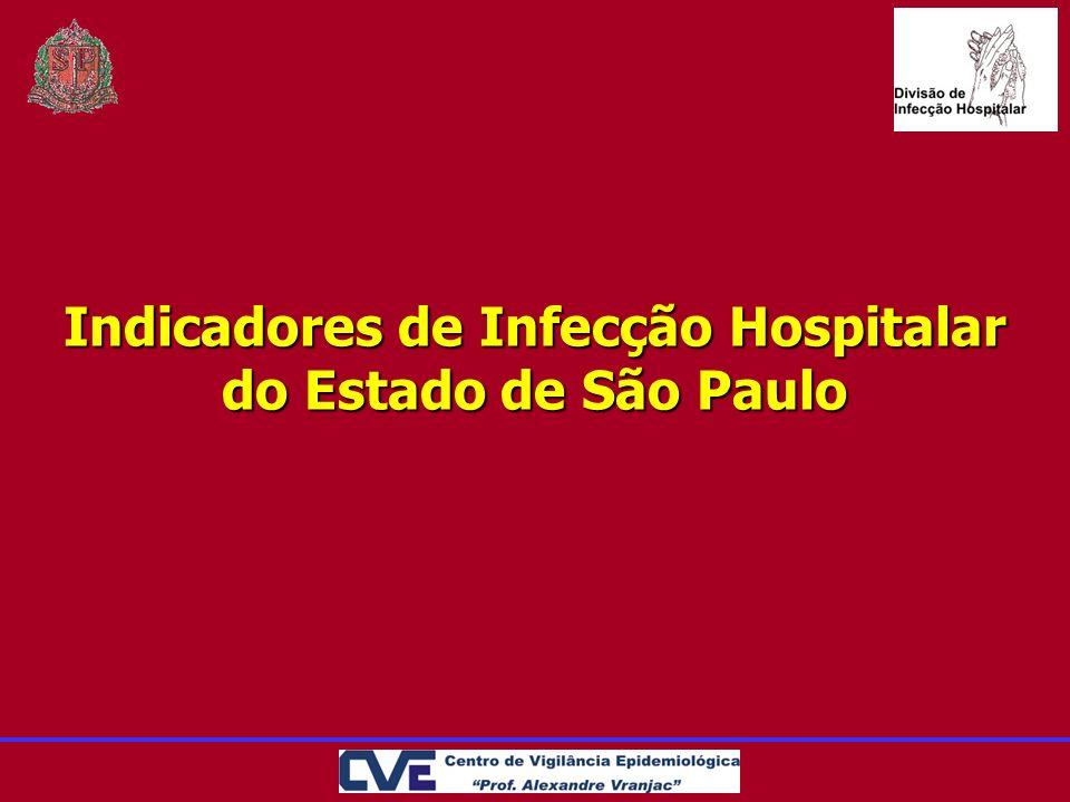 Indicadores de Infecção Hospitalar do Estado de São Paulo