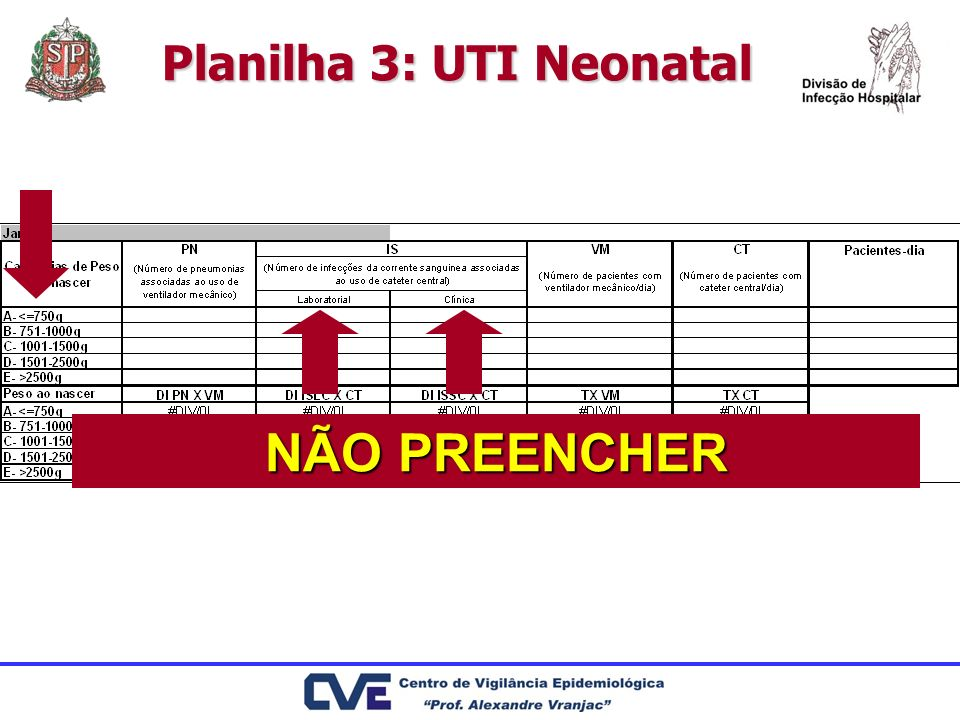 Planilha 3: UTI Neonatal