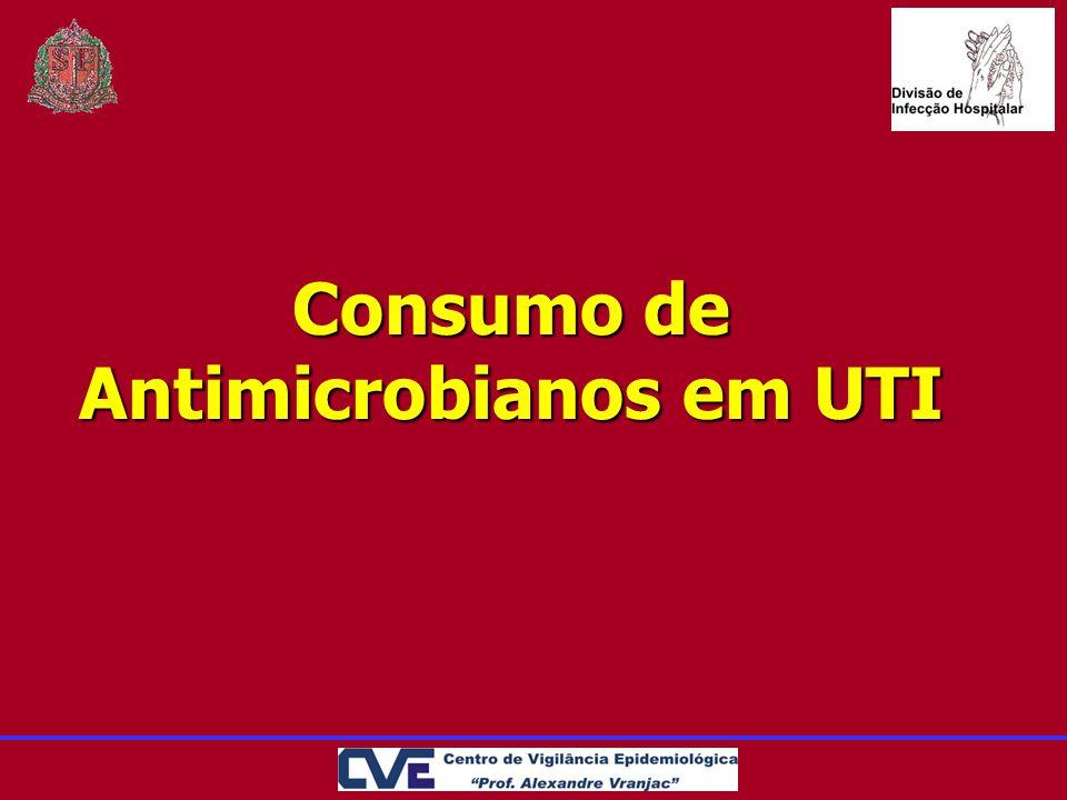 Consumo de Antimicrobianos em UTI