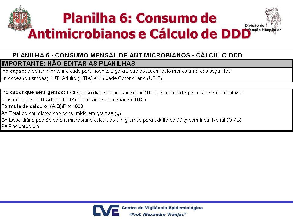 Planilha 6: Consumo de Antimicrobianos e Cálculo de DDD