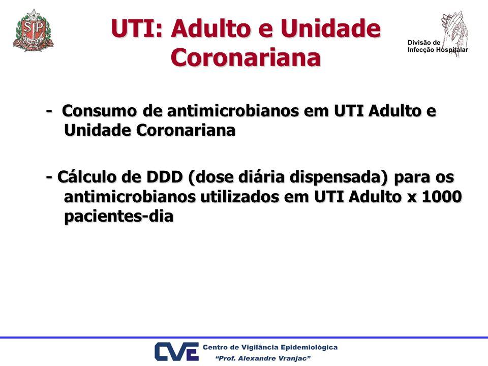 UTI: Adulto e Unidade Coronariana