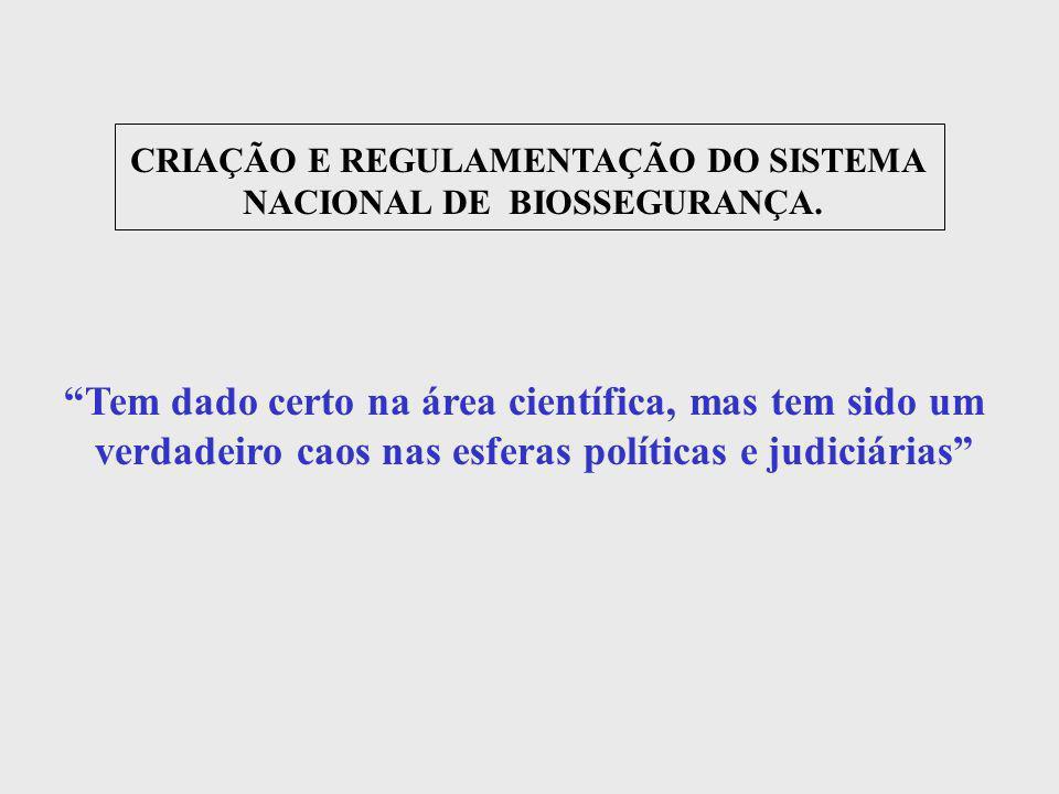 CRIAÇÃO E REGULAMENTAÇÃO DO SISTEMA NACIONAL DE BIOSSEGURANÇA.