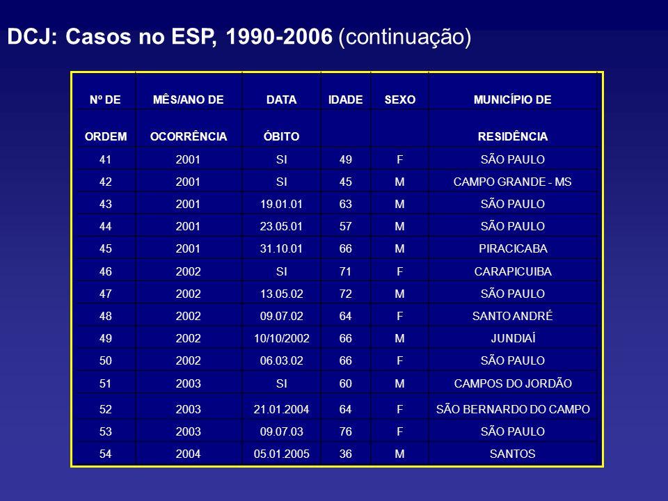 DCJ: Casos no ESP, 1990-2006 (continuação)