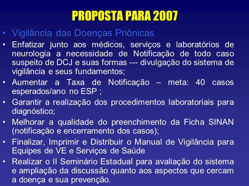 PROPOSTA PARA 2007 Vigilância das Doenças Priônicas