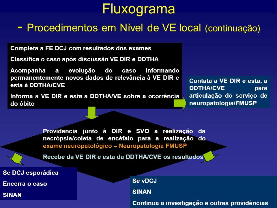Fluxograma - Procedimentos em Nível de VE local (continuação)