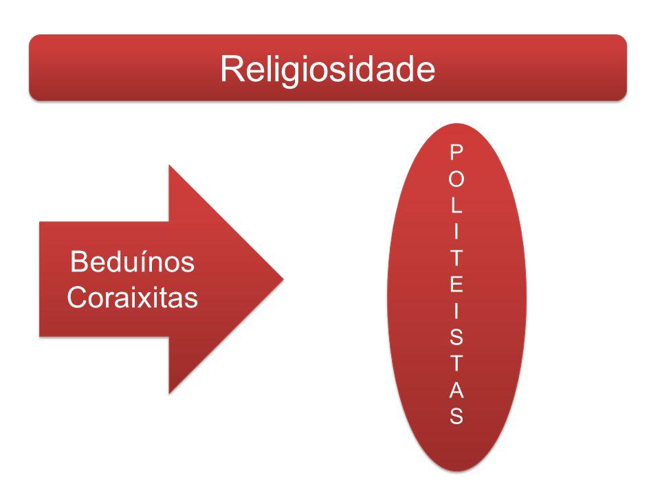 Religiosidade P O L I T E S A Beduínos Coraixitas