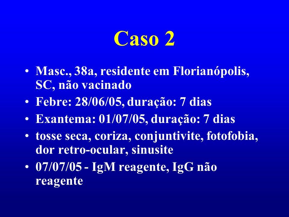 Caso 2 Masc., 38a, residente em Florianópolis, SC, não vacinado